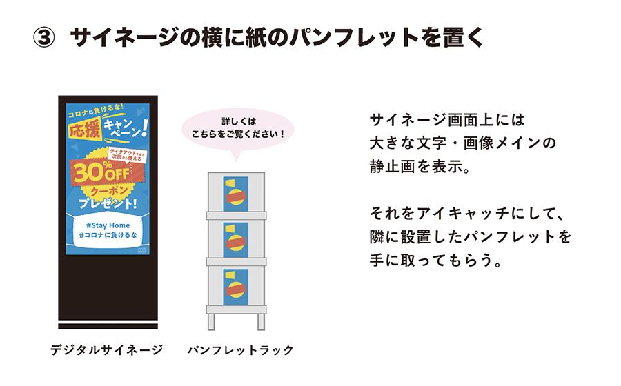 サイネージの横に紙のパンフレットを置くイラスト例